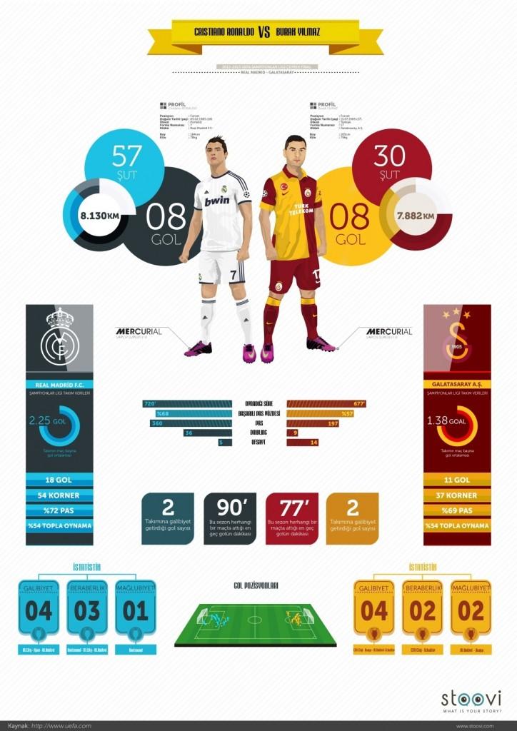 burak_yilmaz_infografik